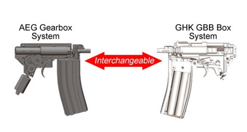 King Arms Colt M4 RIS Carbine GHK Gas Blowback Airsoft Rifle